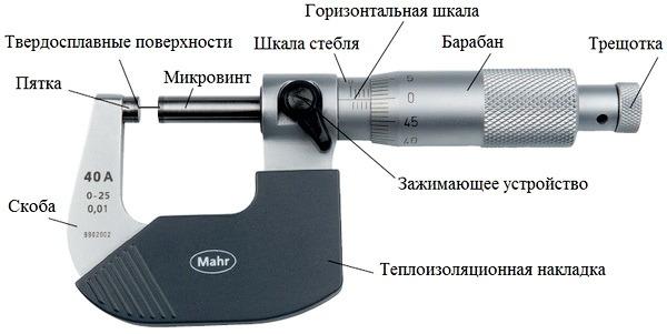 Для чего нужен и из каких частей состоит микрометр